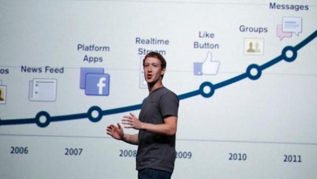 timeline-facebook