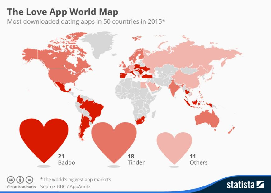 γνωριμίες στο διαδίκτυο στη Νότια Αφρική